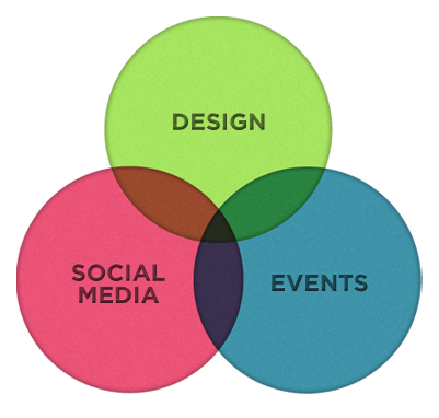 Design, Social Media, Events